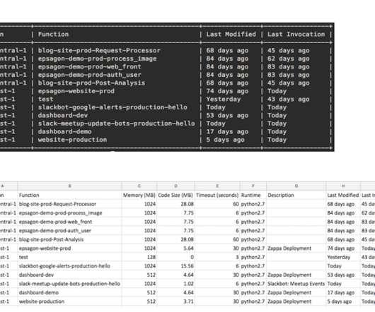 Architecture, AWS and Lambda - CTO Universe