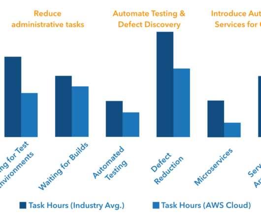 DevOps, Lambda and Testing - CTO Universe