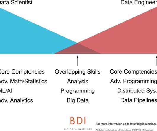 Data Engineering - CTO Universe
