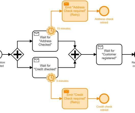 Architecture and Microservices - CTO Universe
